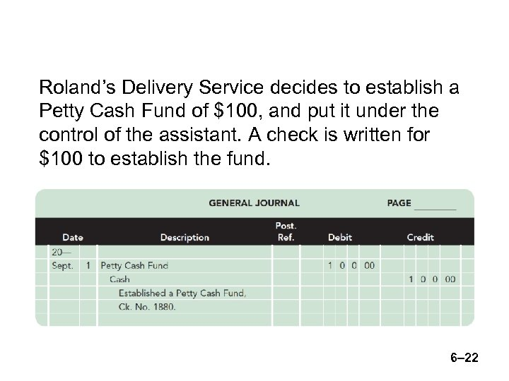 Roland's Delivery Service decides to establish a Petty Cash Fund of $100, and put