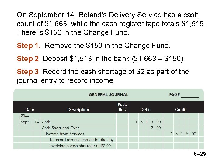 On September 14, Roland's Delivery Service has a cash count of $1, 663, while