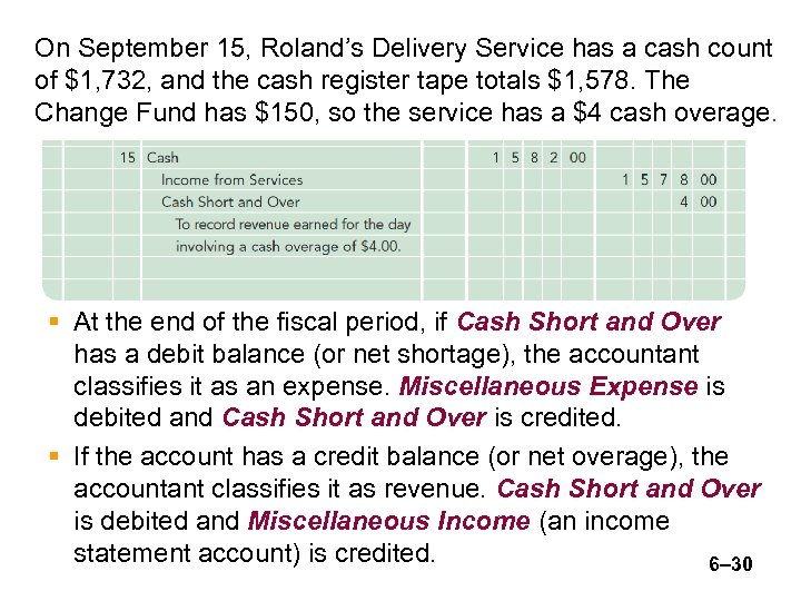 On September 15, Roland's Delivery Service has a cash count of $1, 732, and