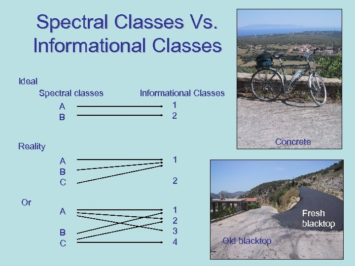 Spectral Classes Vs. Informational Classes Ideal Spectral classes A B Informational Classes 1 2