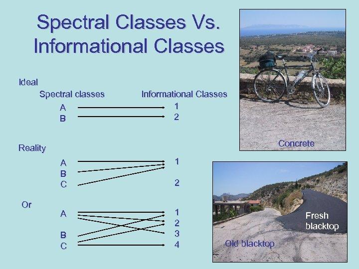 Spectral Classes Vs. Informational Classes Ideal Spectral classes A B Informational Classes 1 2