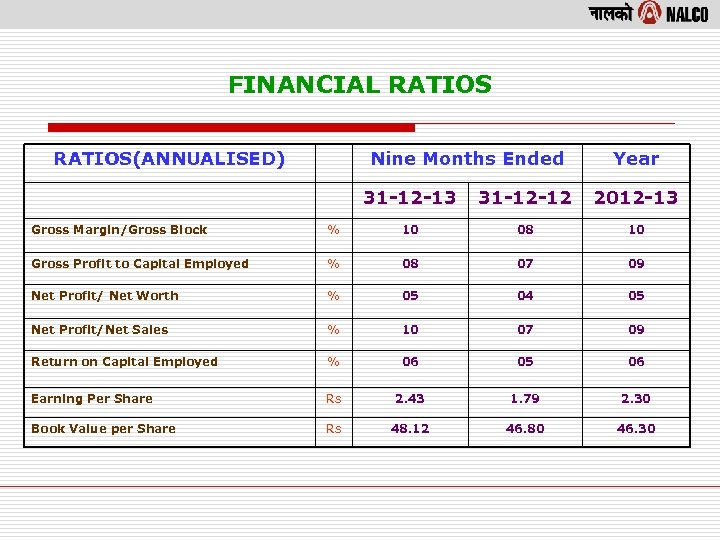 FINANCIAL RATIOS(ANNUALISED) Nine Months Ended Year 31 -12 -13 31 -12 -12 2012 -13