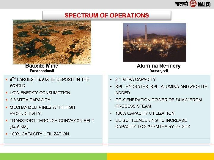 SPECTRUM OF OPERATIONS Bauxite Mine Alumina Refinery Panchpatimali Damanjodi § 8 TH LARGEST BAUXITE