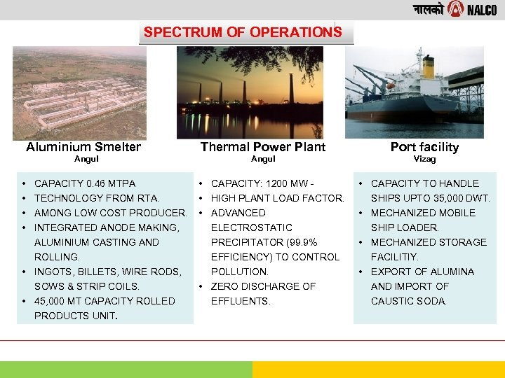 SPECTRUM OF OPERATIONS Aluminium Smelter Angul • • CAPACITY 0. 46 MTPA TECHNOLOGY FROM