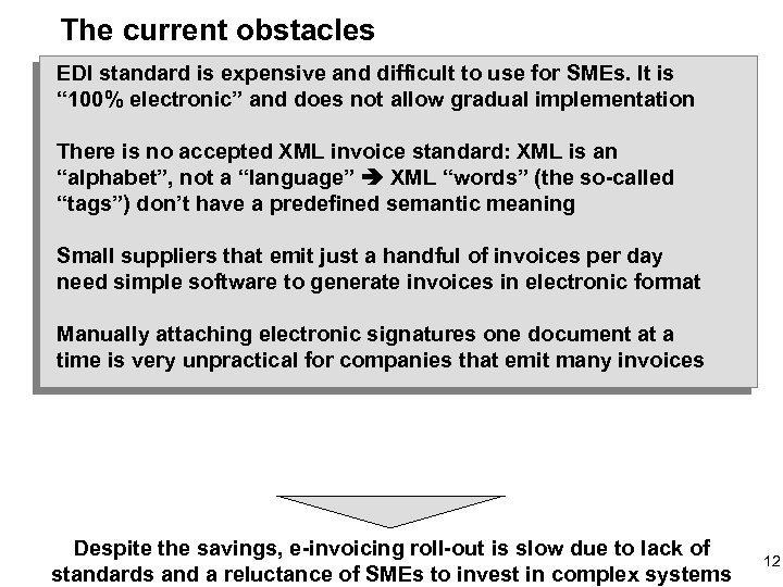 The current obstacles EDI standard is expensive and difficult to use for SMEs. It