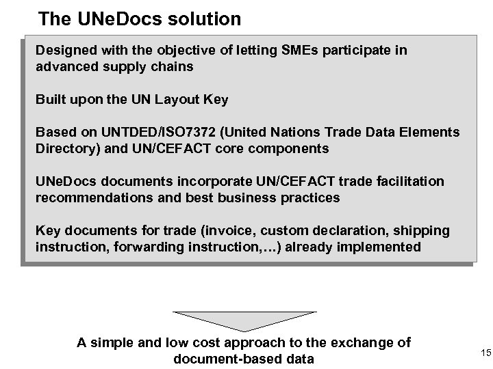 The UNe. Docs solution Designed with the objective of letting SMEs participate in advanced