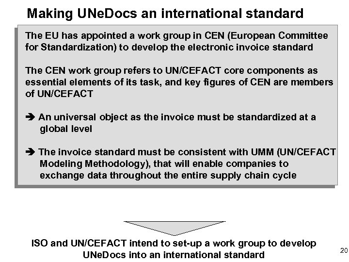 Making UNe. Docs an international standard The EU has appointed a work group in