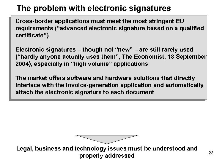The problem with electronic signatures Cross-border applications must meet the most stringent EU requirements