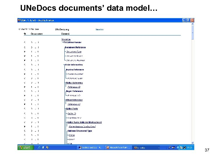 UNe. Docs documents' data model… 37