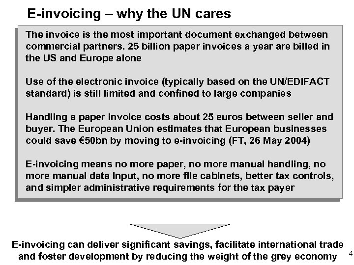 E-invoicing – why the UN cares The invoice is the most important document exchanged