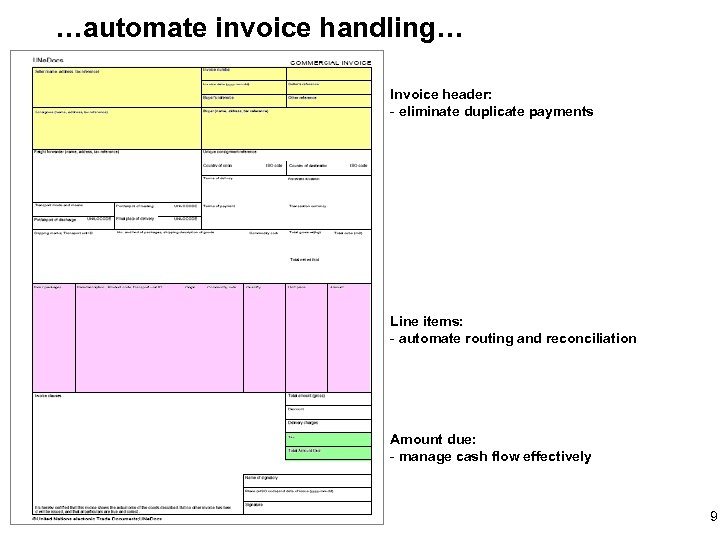 …automate invoice handling… Invoice header: - eliminate duplicate payments Line items: - automate routing