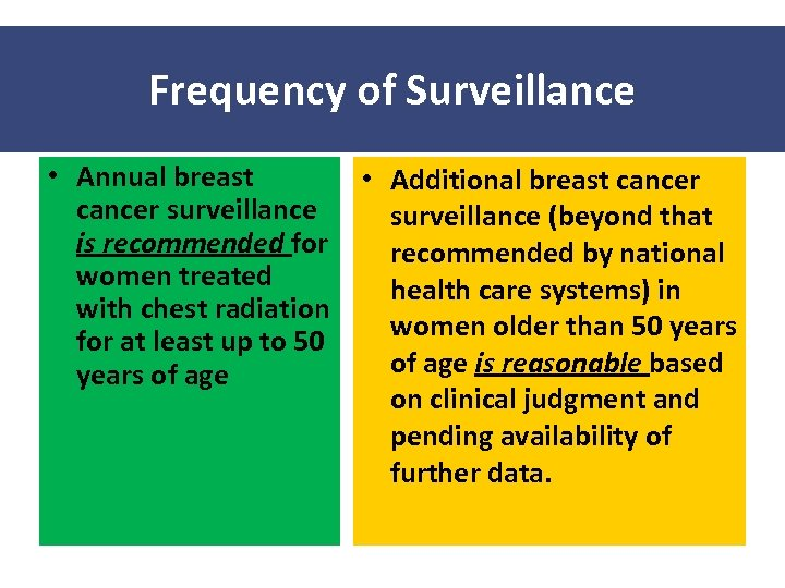 Frequency of Surveillance • Annual breast cancer surveillance is recommended for women treated with