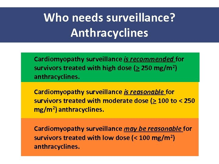 Who needs surveillance? Anthracyclines Cardiomyopathy surveillance is recommended for survivors treated with high dose