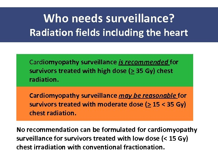 Who needs surveillance? Radiation fields including the heart Cardiomyopathy surveillance is recommended for survivors