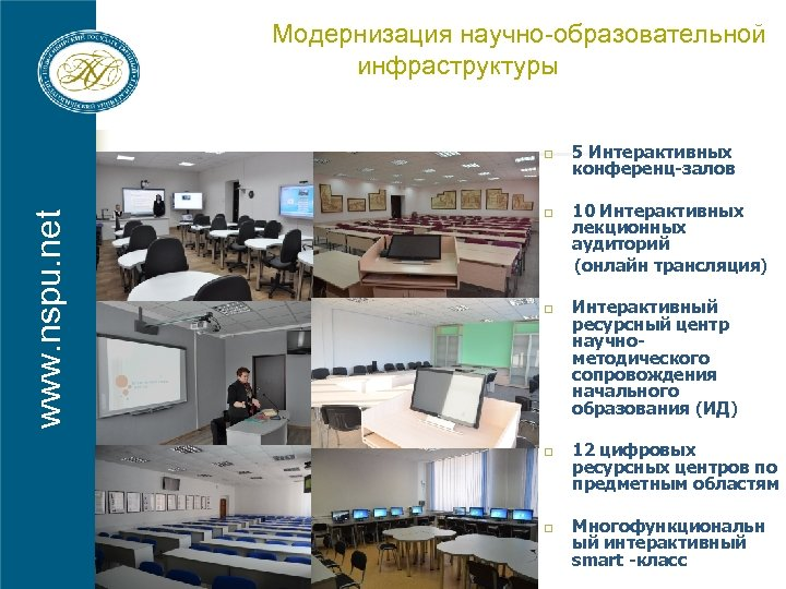 Модернизация научно-образовательной инфраструктуры www. nspu. net 5 Интерактивных конференц-залов 10 Интерактивных лекционных аудиторий (онлайн