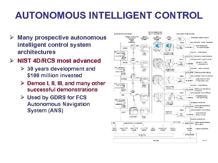 AUTONOMOUS INTELLIGENT CONTROL Ø Many prospective autonomous intelligent control system architectures Ø NIST 4