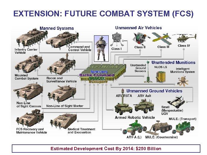 EXTENSION: FUTURE COMBAT SYSTEM (FCS) Estimated Development Cost By 2014: $250 Billion