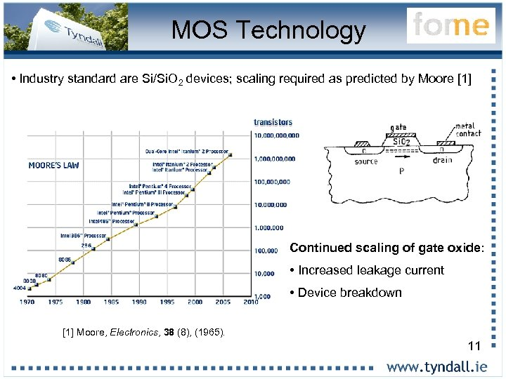MOS Technology • Industry standard are Si/Si. O 2 devices; scaling required as predicted