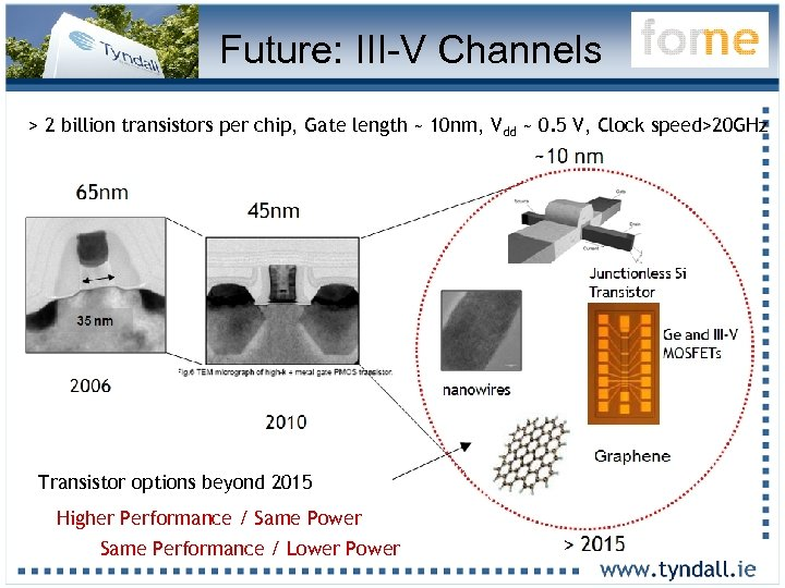Future: III-V Channels > 2 billion transistors per chip, Gate length ~ 10 nm,