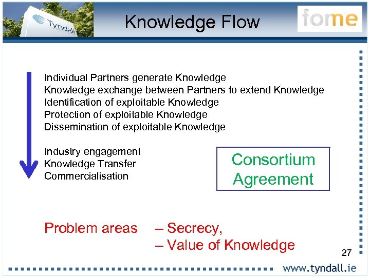 Knowledge Flow Individual Partners generate Knowledge exchange between Partners to extend Knowledge Identification of