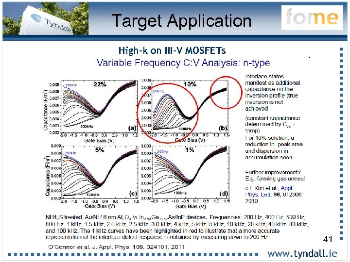 Target Application High-k on III-V MOSFETs 41