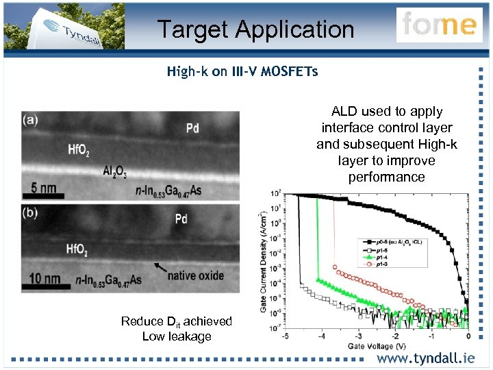 Target Application High-k on III-V MOSFETs ALD used to apply interface control layer and