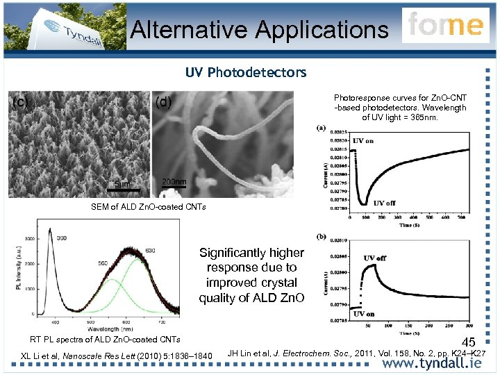 Alternative Applications UV Photodetectors Photoresponse curves for Zn. O-CNT -based photodetectors. Wavelength of UV