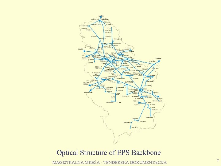 Optical Structure of EPS Backbone MAGISTRALNA MREŽA - TENDERSKA DOKUMENTACIJA 7