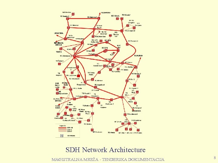 SDH Network Architecture MAGISTRALNA MREŽA - TENDERSKA DOKUMENTACIJA 8