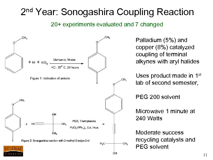 2 nd Year: Sonogashira Coupling Reaction 20+ experiments evaluated and 7 changed Palladium (5%)