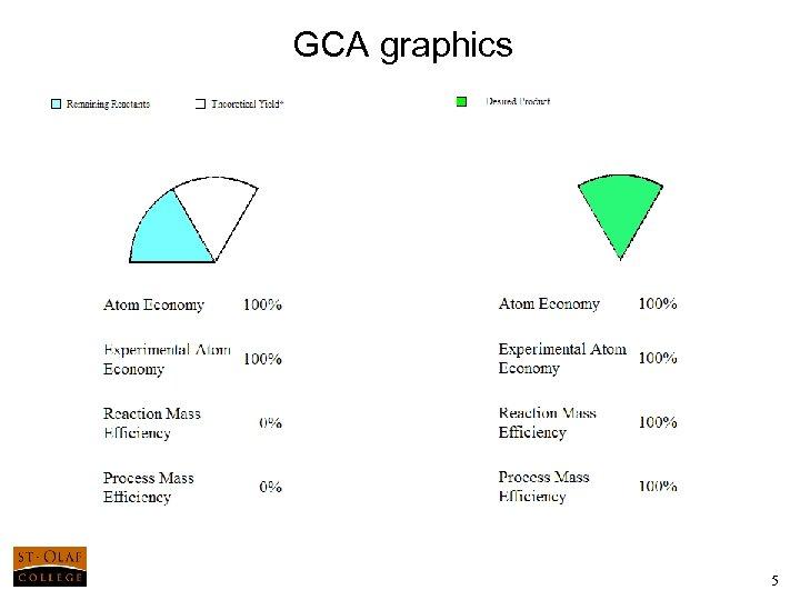 GCA graphics 5