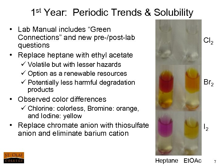 """1 st Year: Periodic Trends & Solubility • Lab Manual includes """"Green Connections"""" and"""