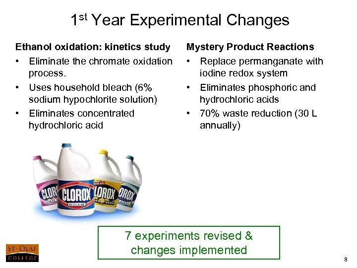 1 st Year Experimental Changes Ethanol oxidation: kinetics study • Eliminate the chromate oxidation