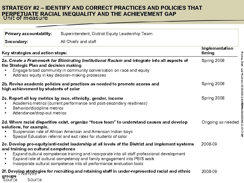 STRATEGY #2 – IDENTIFY AND CORRECT PRACTICES AND POLICIES THAT PERPETUATE RACIAL INEQUALITY AND