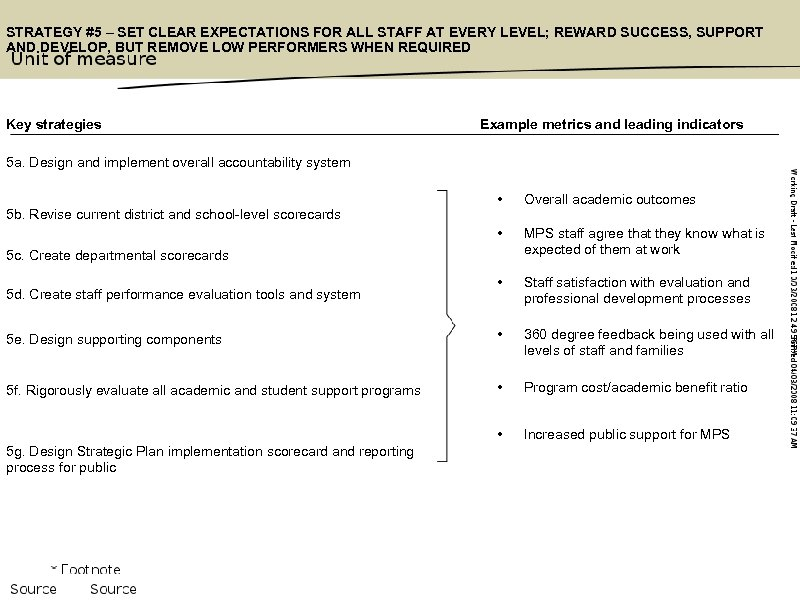 STRATEGY #5 – SET CLEAR EXPECTATIONS FOR ALL STAFF AT EVERY LEVEL; REWARD SUCCESS,