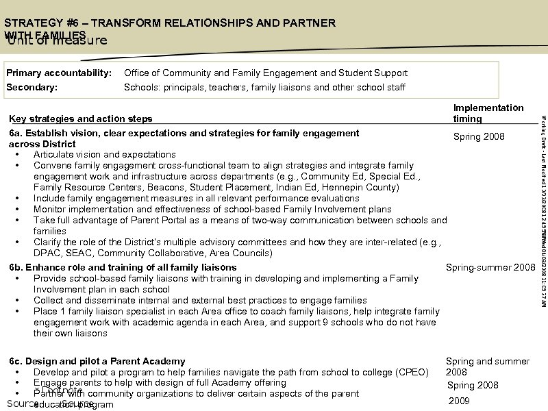 STRATEGY #6 – TRANSFORM RELATIONSHIPS AND PARTNER WITH FAMILIES Primary accountability: Office of Community