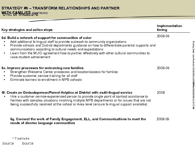 STRATEGY #6 – TRANSFORM RELATIONSHIPS AND PARTNER WITH FAMILIES (CONTINUED) Key strategies and action