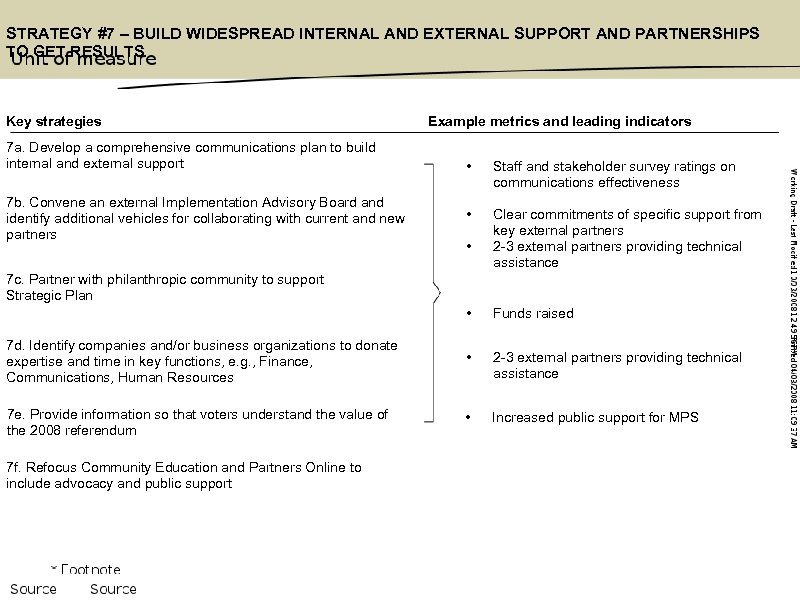 STRATEGY #7 – BUILD WIDESPREAD INTERNAL AND EXTERNAL SUPPORT AND PARTNERSHIPS TO GET RESULTS