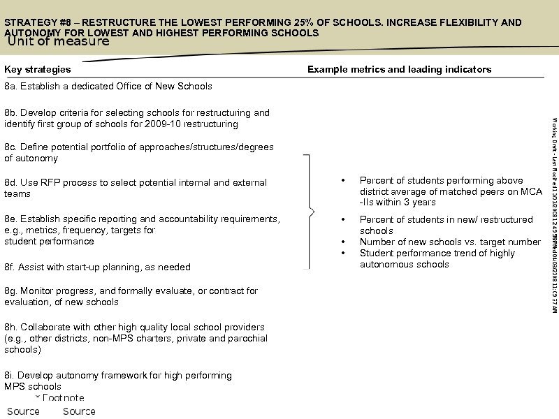 STRATEGY #8 – RESTRUCTURE THE LOWEST PERFORMING 25% OF SCHOOLS. INCREASE FLEXIBILITY AND AUTONOMY