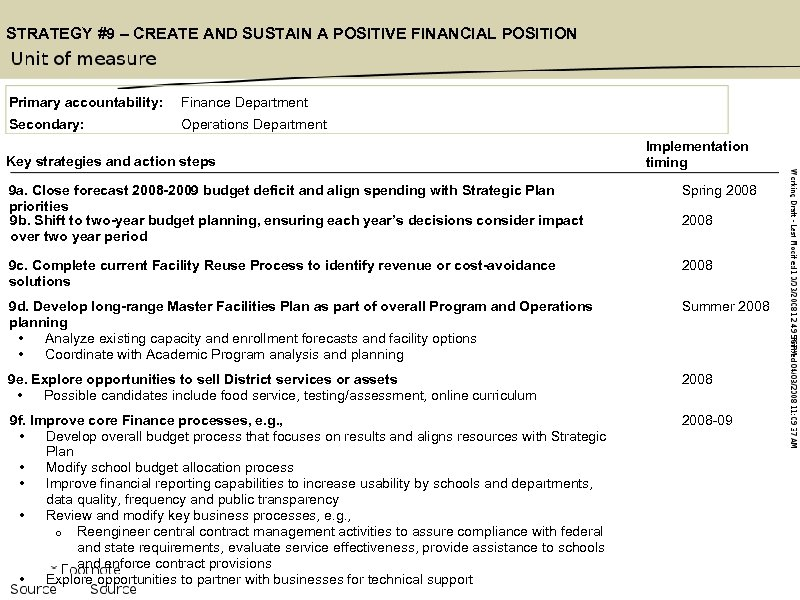 STRATEGY #9 – CREATE AND SUSTAIN A POSITIVE FINANCIAL POSITION Primary accountability: Finance Department
