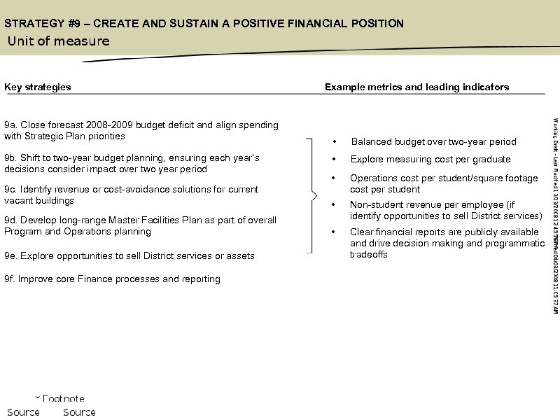 STRATEGY #9 – CREATE AND SUSTAIN A POSITIVE FINANCIAL POSITION Key strategies 9 a.