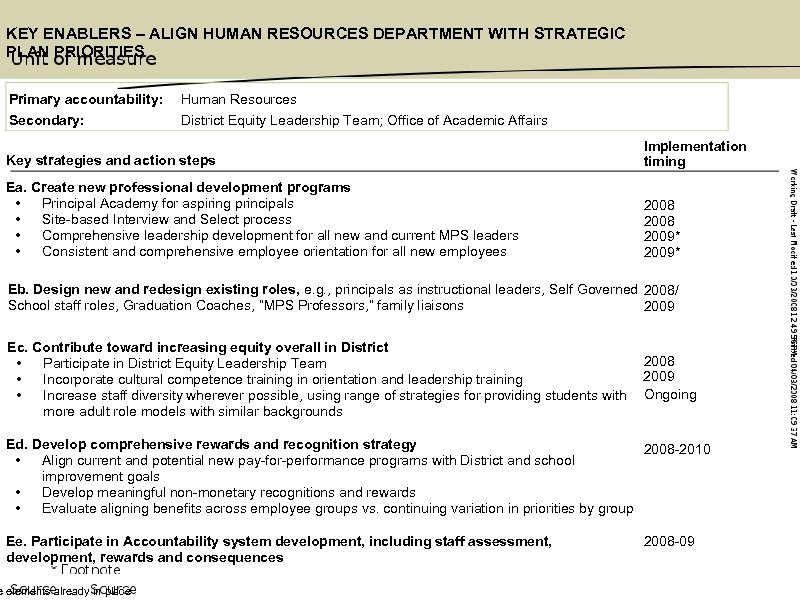 KEY ENABLERS – ALIGN HUMAN RESOURCES DEPARTMENT WITH STRATEGIC PLAN PRIORITIES Primary accountability: Human
