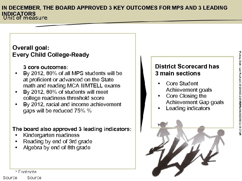 IN DECEMBER, THE BOARD APPROVED 3 KEY OUTCOMES FOR MPS AND 3 LEADING INDICATORS