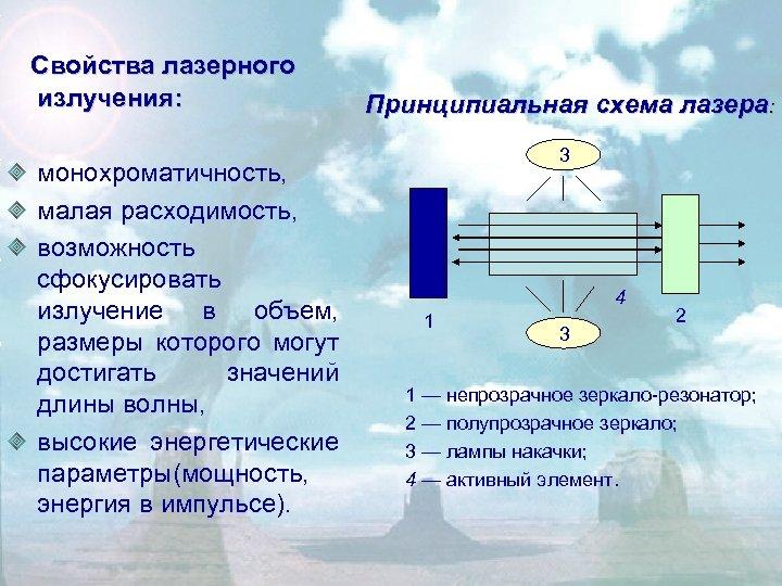 Свойства лазерного излучения: монохроматичность, малая расходимость, возможность сфокусировать излучение в объем, размеры которого могут