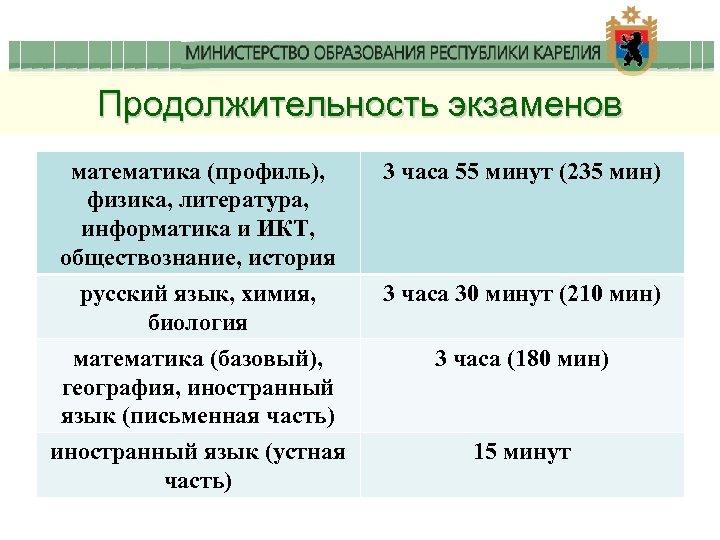 Продолжительность экзаменов математика (профиль), физика, литература, информатика и ИКТ, обществознание, история 3 часа 55
