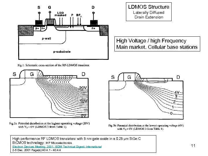 LDMOS Structure Laterally Diffused Drain Extension High Voltage / high Frequency Main market. Cellular