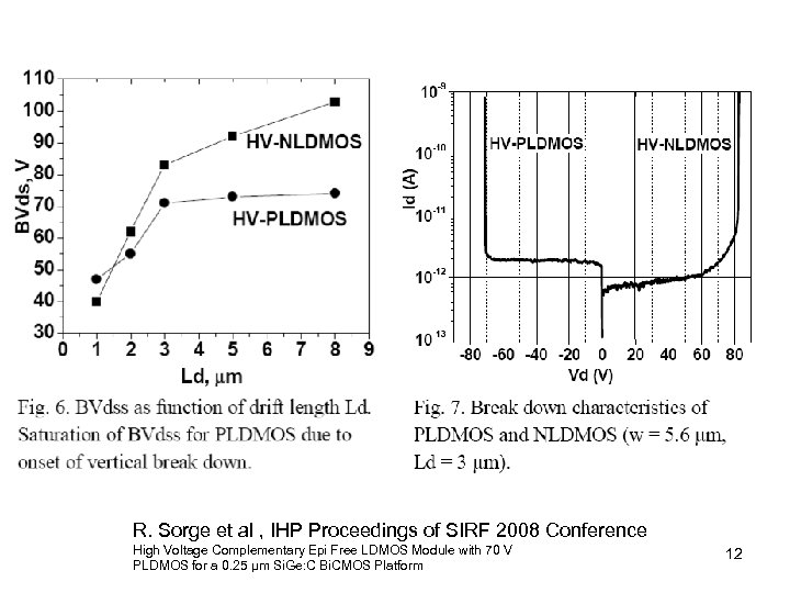 R. Sorge et al , IHP Proceedings of SIRF 2008 Conference High Voltage Complementary