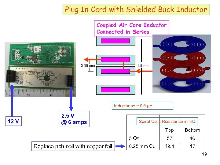 Plug In Card with Shielded Buck Inductor Coupled Air Core Inductor Connected in Series