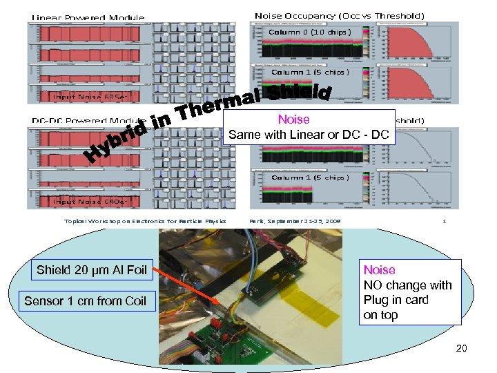 Noise Same with Linear or DC - DC Shield 20 µm Al Foil Sensor