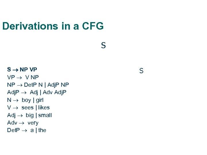 Derivations in a CFG S S NP VP VP V NP NP Det. P